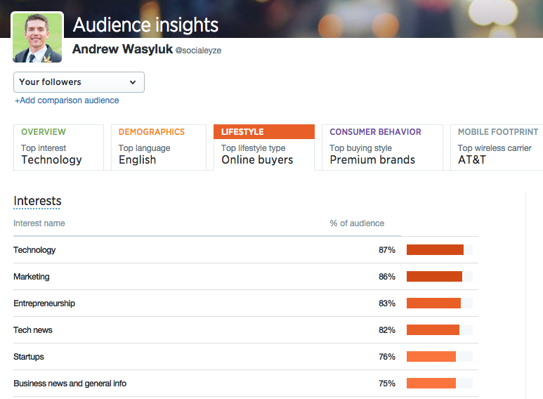 what is social selling audience insights screenshot